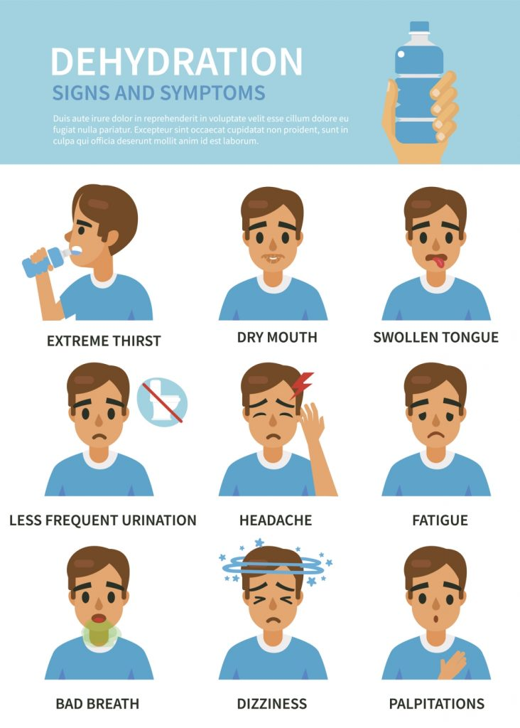 signs of dehydration Infographic